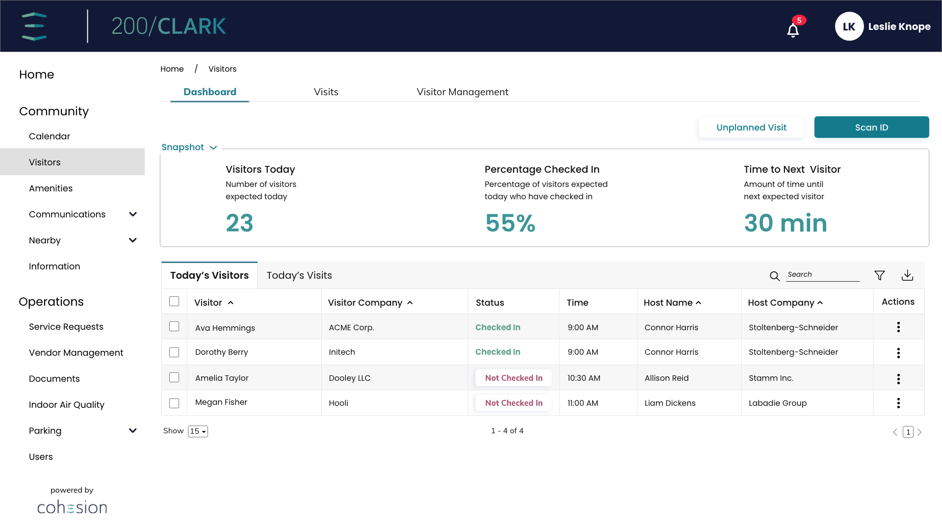 Tenant-Manager-Dashboard-Today's-Visits